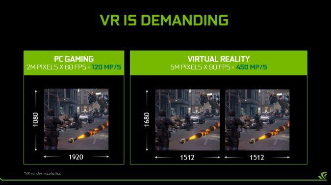 La VR necesita muchos recursos. Derechos de NVIDIA